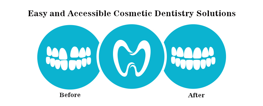 easy-and-accessible-cosmetic-dentistry-solutions.jpg